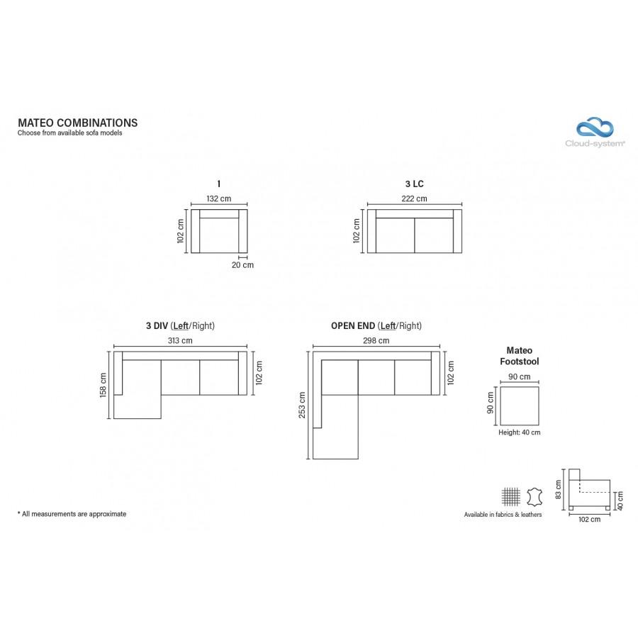 Mateo corner modular sofa